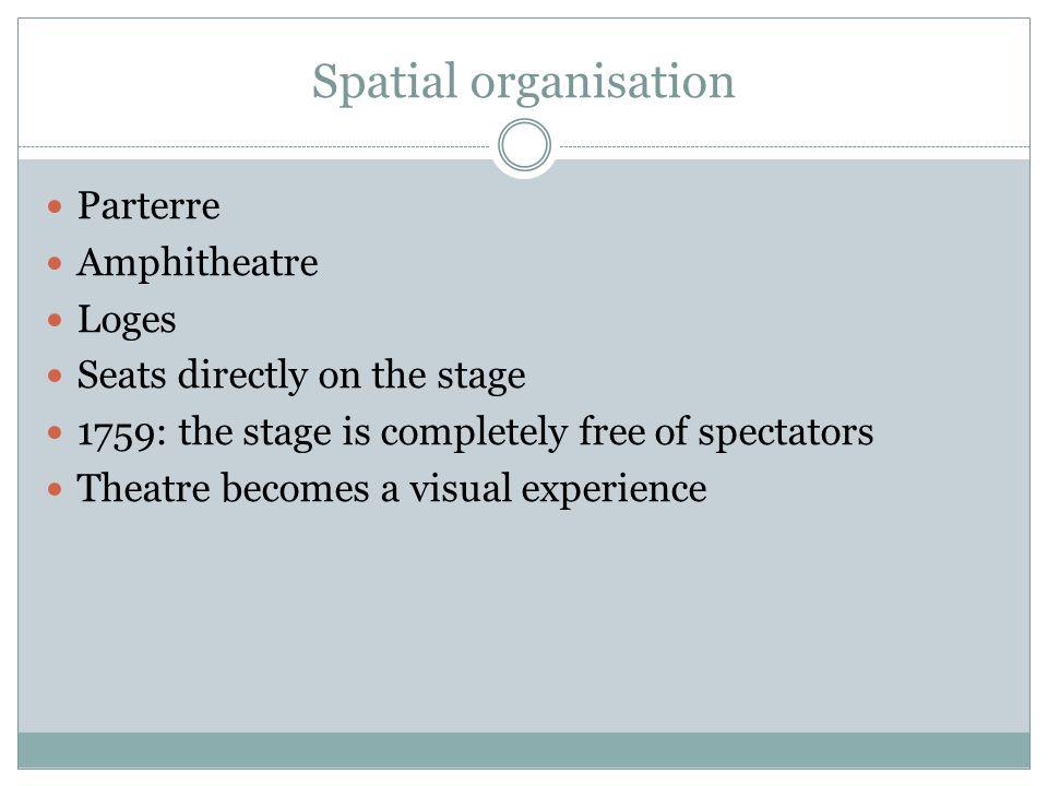 Spatial organisation Parterre Amphitheatre Loges