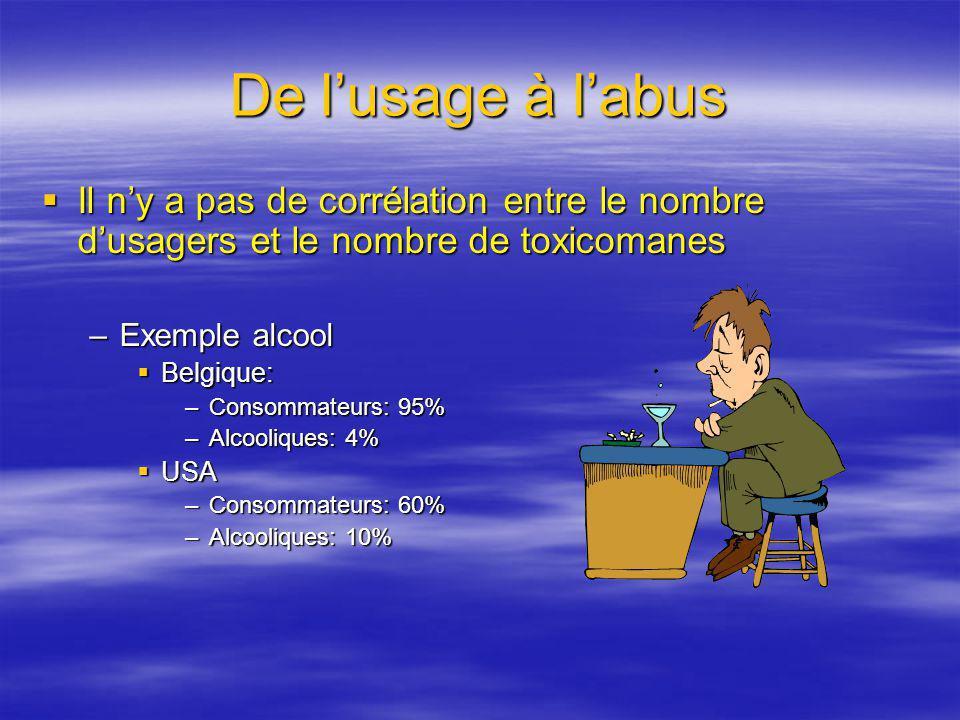 De l'usage à l'abus Il n'y a pas de corrélation entre le nombre d'usagers et le nombre de toxicomanes.