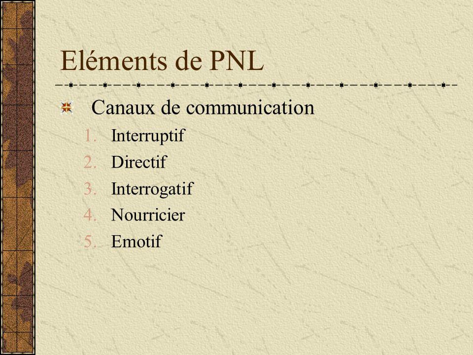 Eléments de PNL Canaux de communication Interruptif Directif