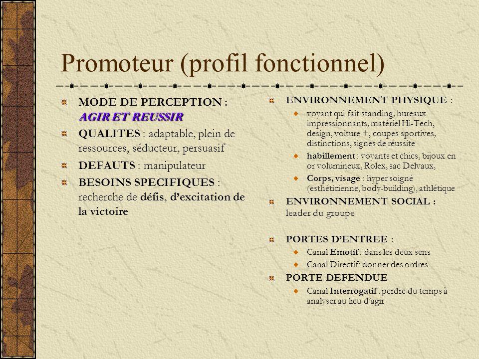 Promoteur (profil fonctionnel)