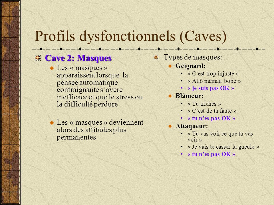 Profils dysfonctionnels (Caves)