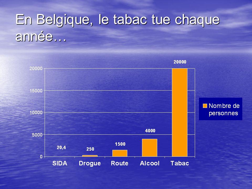 En Belgique, le tabac tue chaque année…