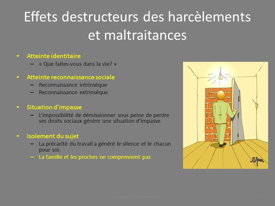Effets destructeurs des harcèlements et maltraitances