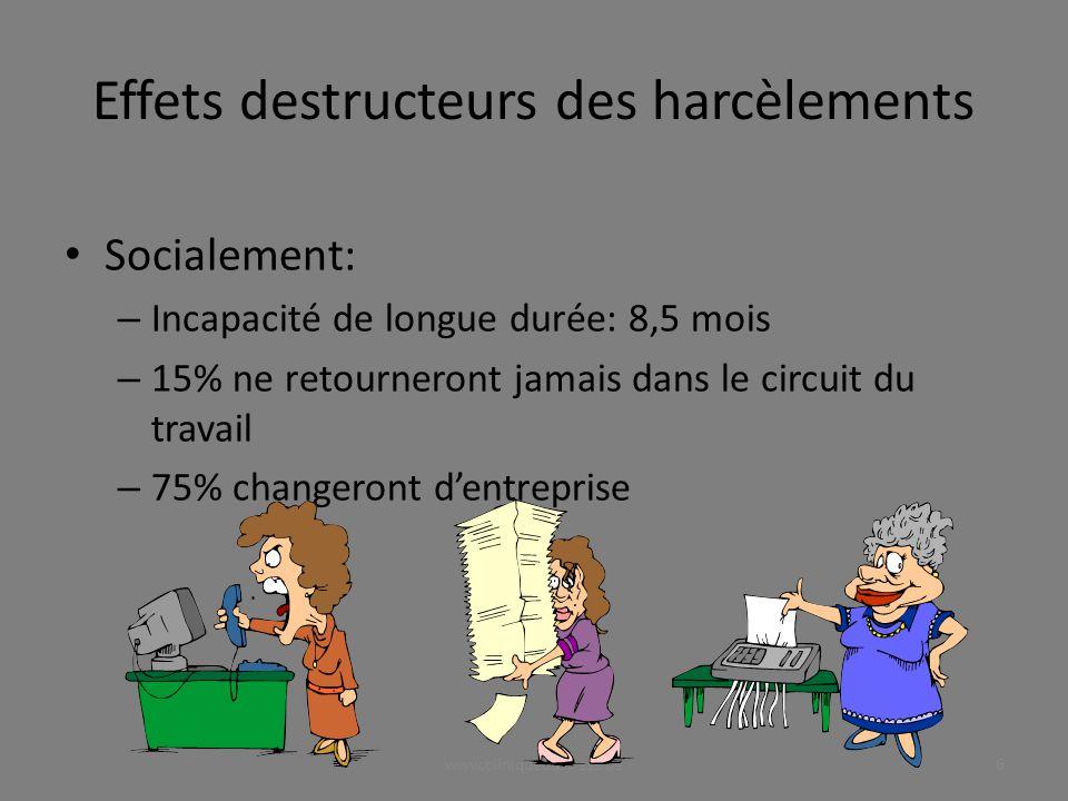 Effets destructeurs des harcèlements