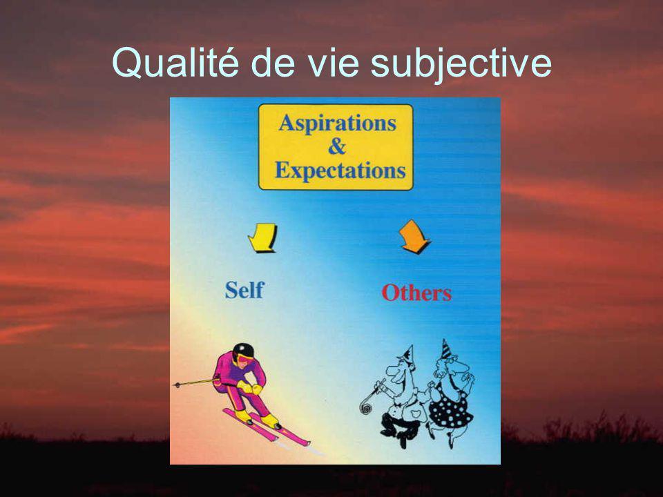 Qualité de vie subjective