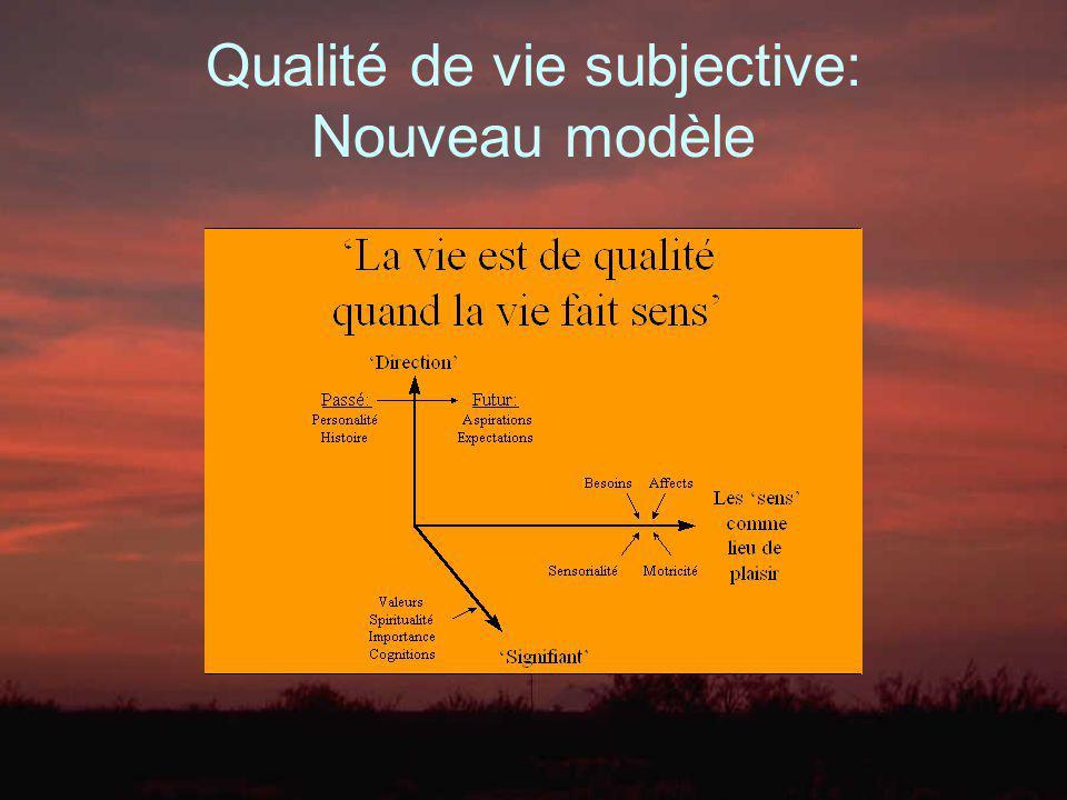 Qualité de vie subjective: Nouveau modèle