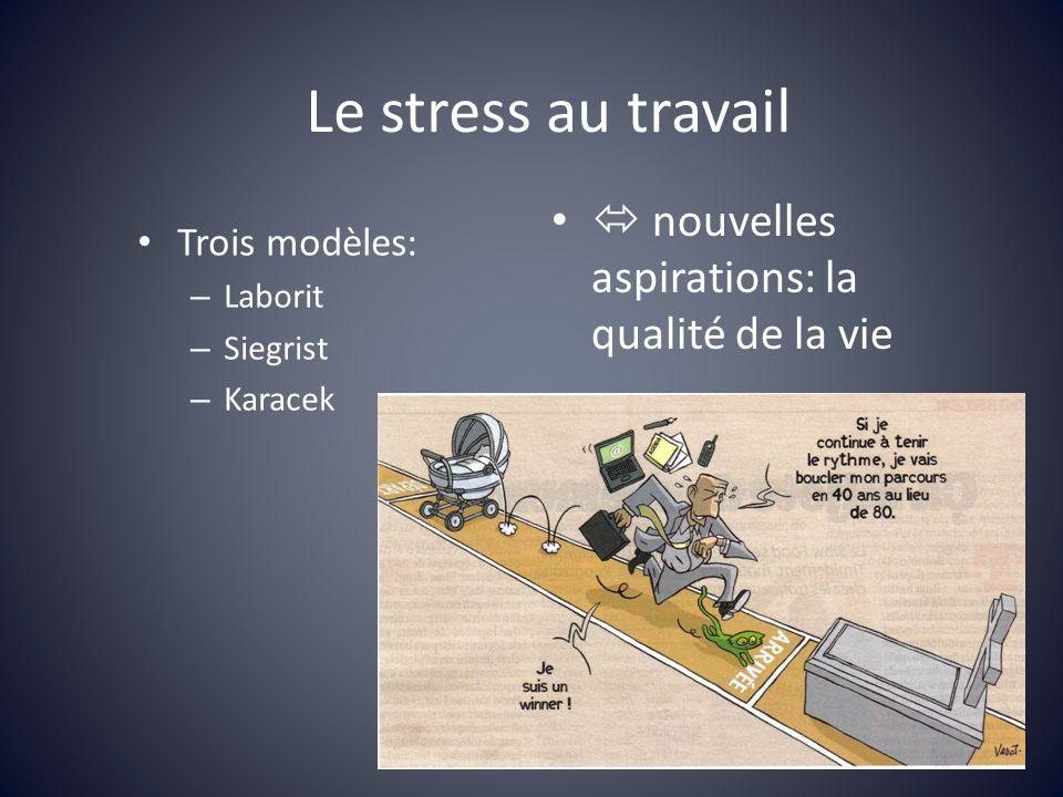 Le stress au travail  nouvelles aspirations: la qualité de la vie