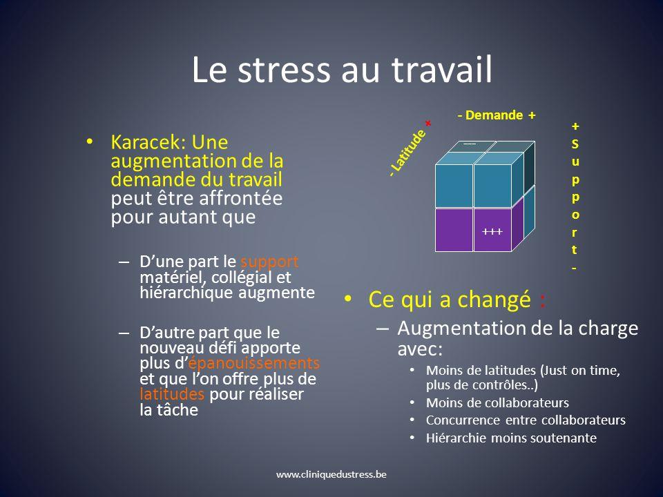 Le stress au travail Ce qui a changé :