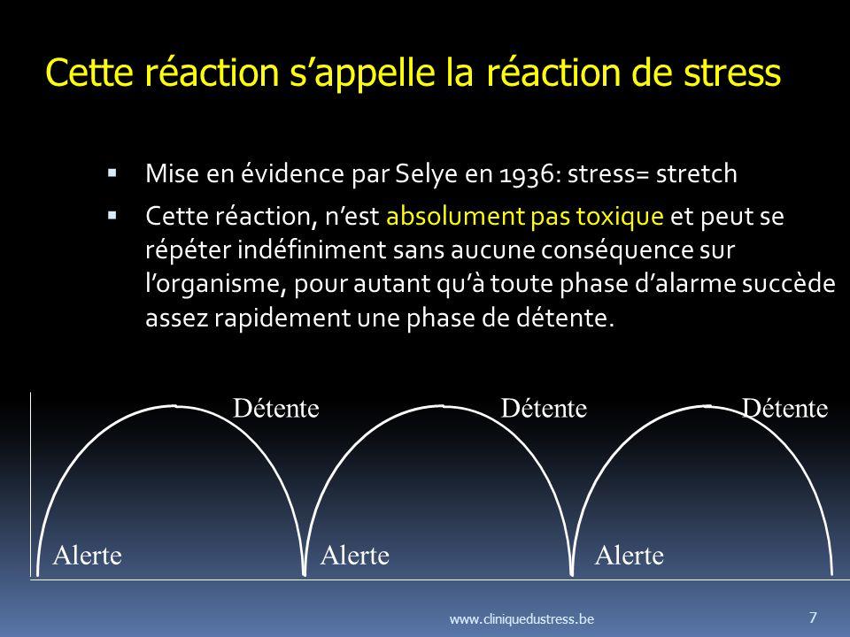 Cette réaction s'appelle la réaction de stress