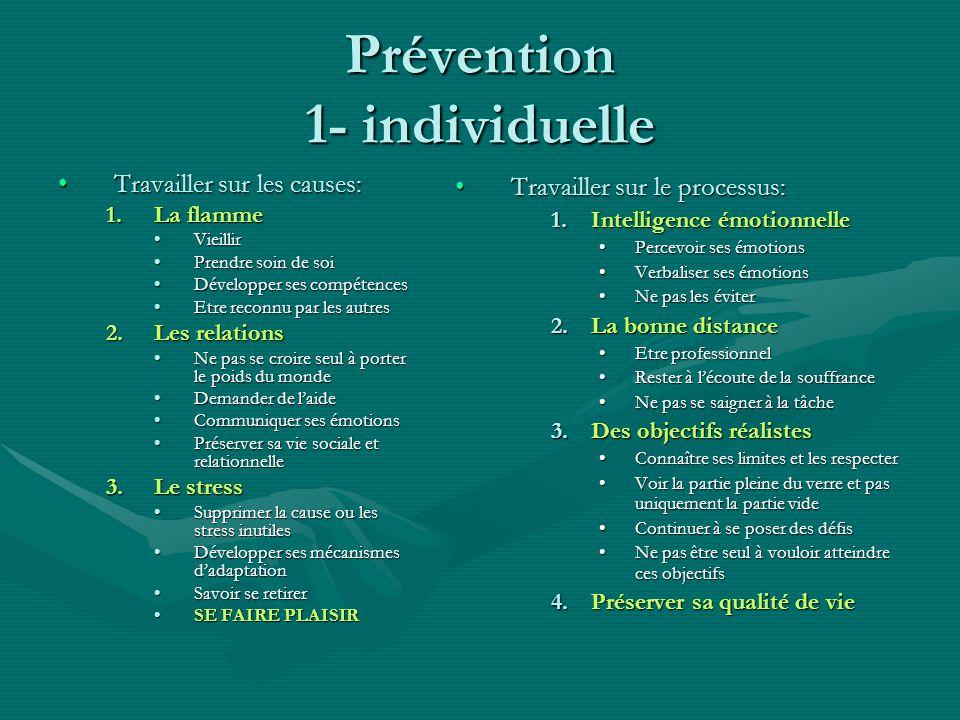 Prévention 1- individuelle