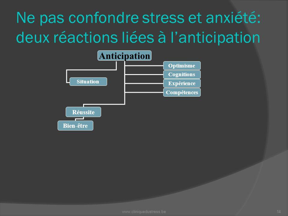 5 Ne pas confondre stress et anxiété: deux réactions liées à l'anticipation. Anticipation. Réussite.