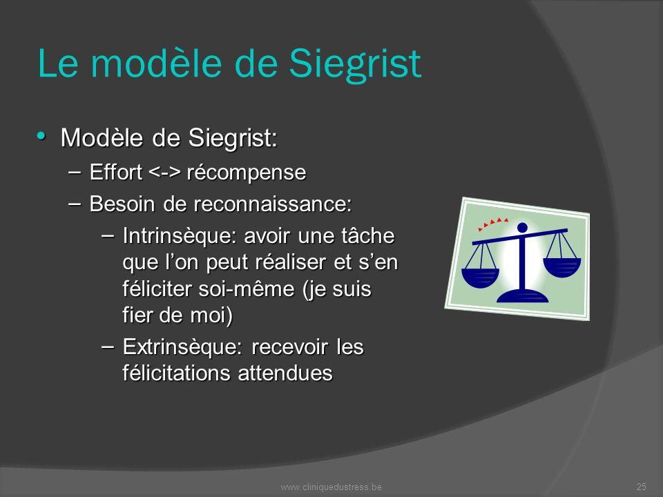 Le modèle de Siegrist Modèle de Siegrist: Effort <-> récompense