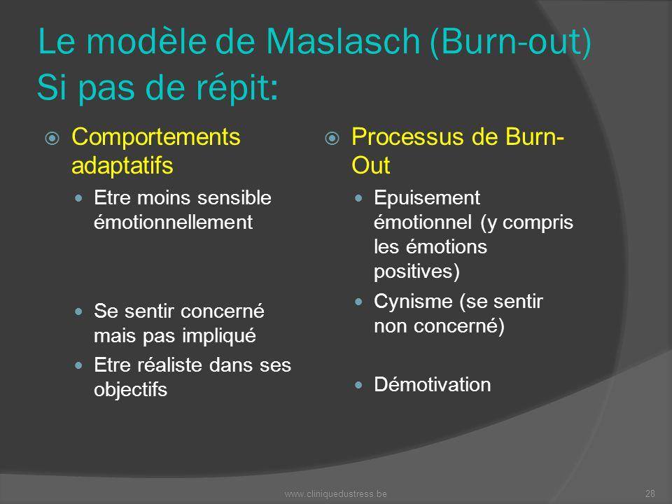 Le modèle de Maslasch (Burn-out) Si pas de répit: