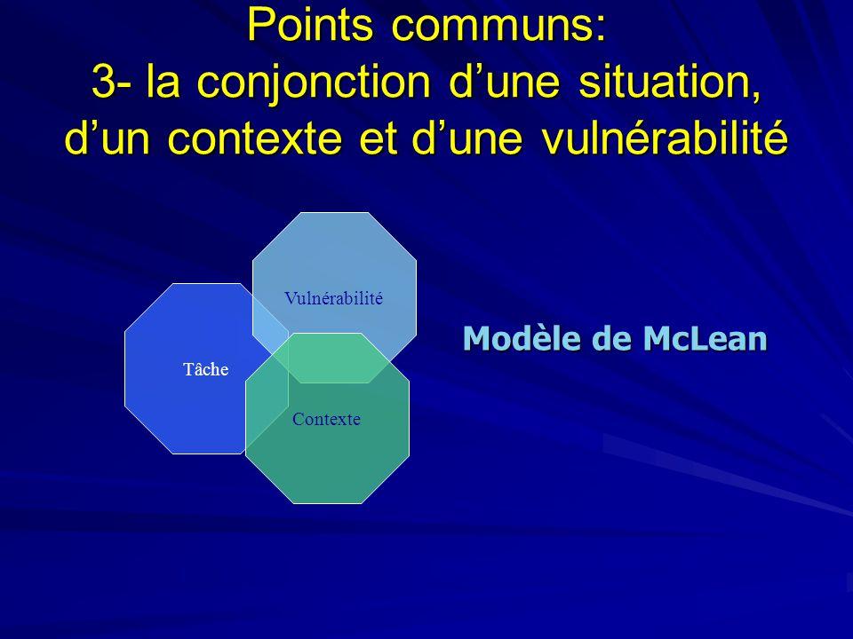 Points communs: 3- la conjonction d'une situation, d'un contexte et d'une vulnérabilité