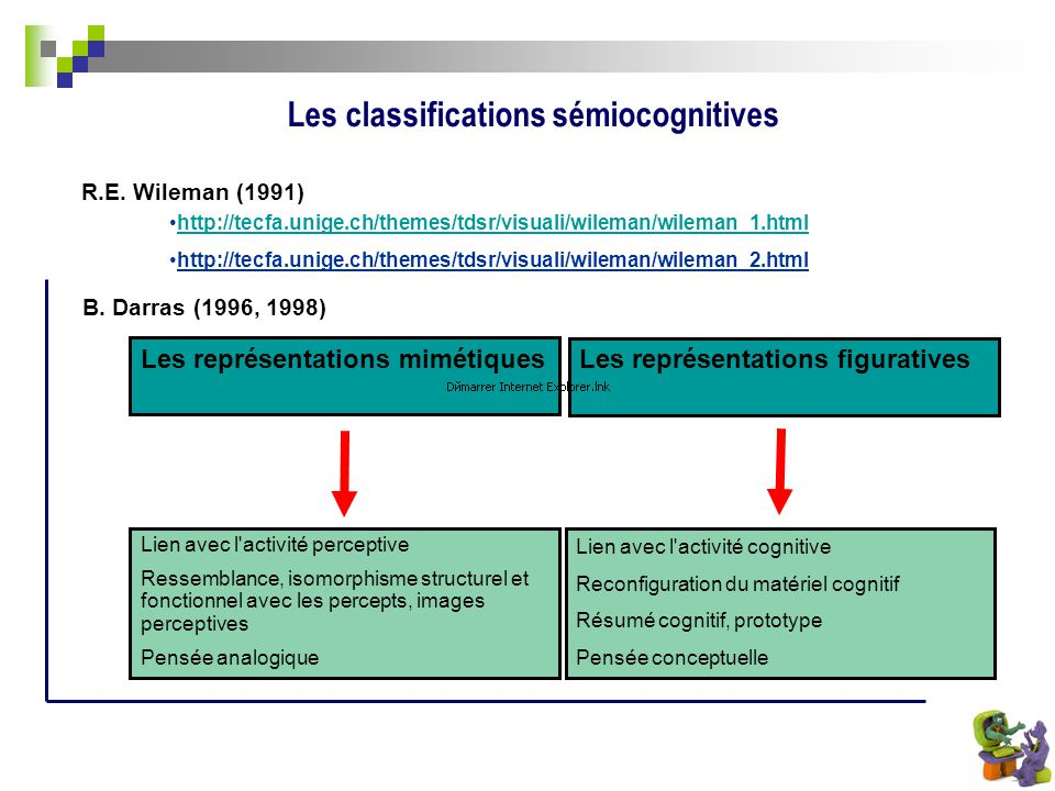Les classifications sémiocognitives