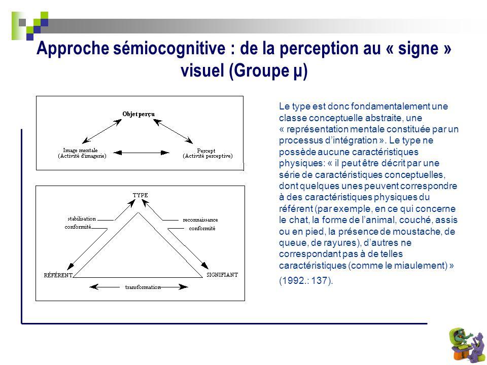 Approche sémiocognitive : de la perception au « signe » visuel (Groupe μ)
