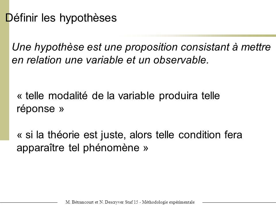Définir les hypothèses