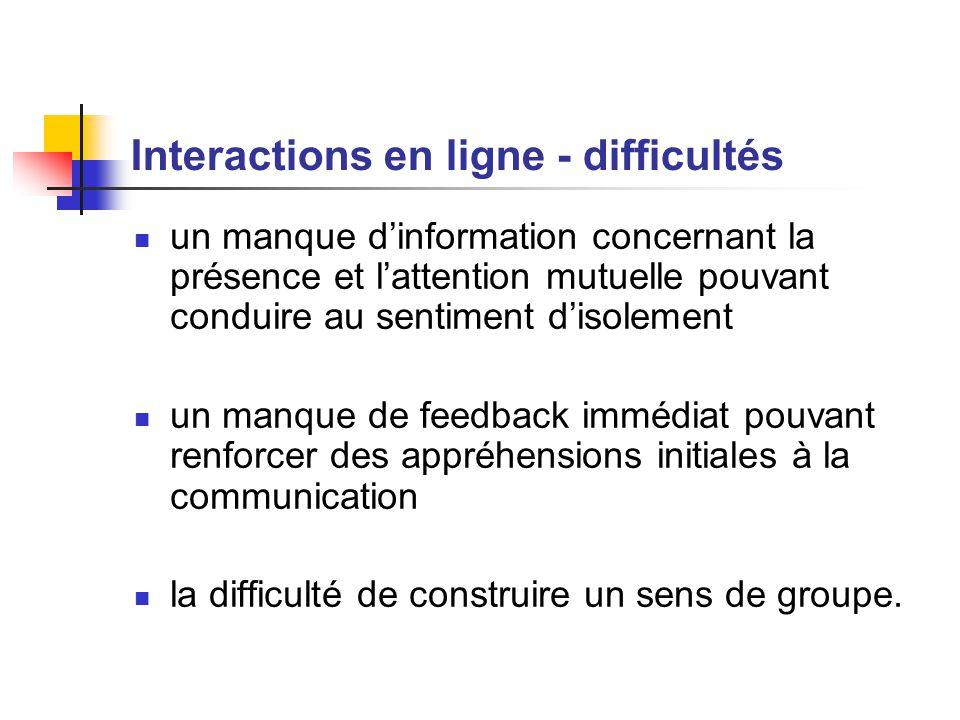Interactions en ligne - difficultés