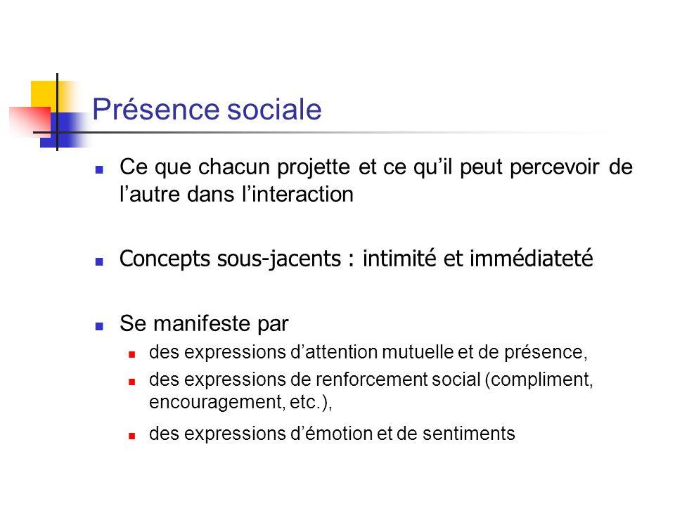 Présence sociale Ce que chacun projette et ce qu'il peut percevoir de l'autre dans l'interaction. Concepts sous-jacents : intimité et immédiateté.