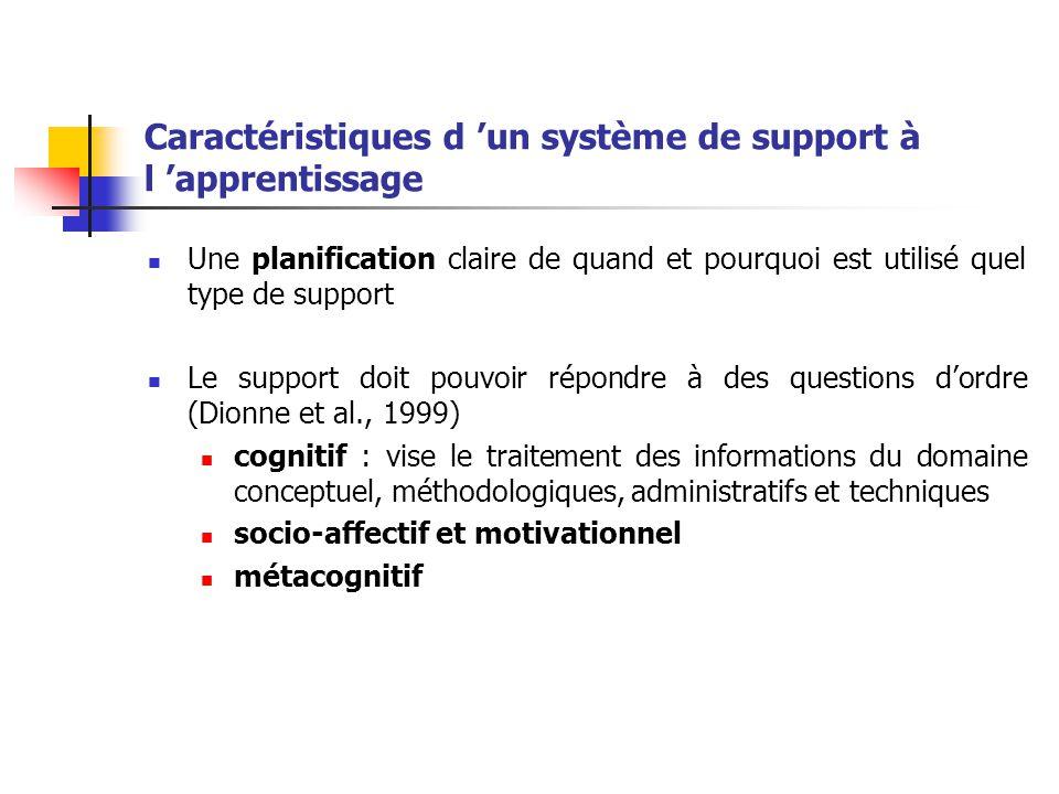 Caractéristiques d 'un système de support à l 'apprentissage