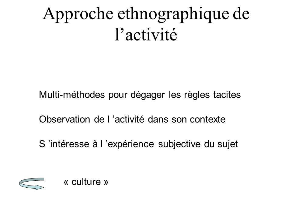Approche ethnographique de l'activité