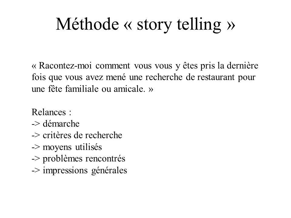 Méthode « story telling »