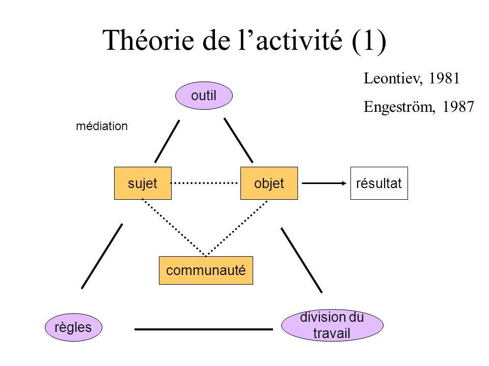 Théorie de l'activité (1)