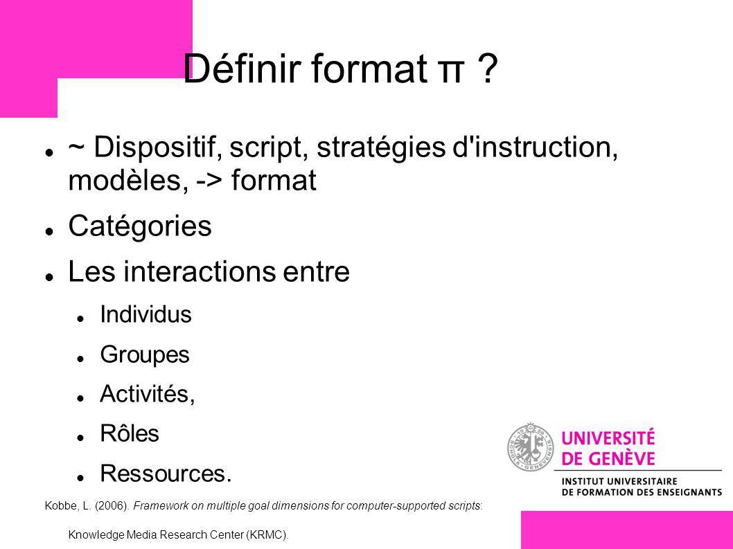 Définir format π ~ Dispositif, script, stratégies d instruction, modèles, -> format. Catégories.