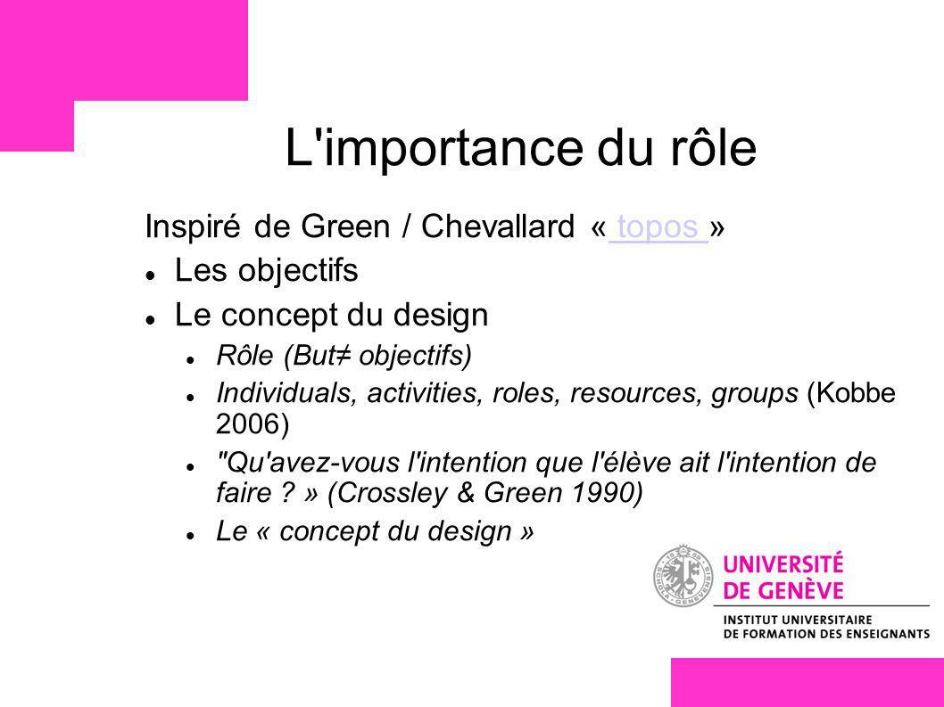 L importance du rôle Inspiré de Green / Chevallard « topos »