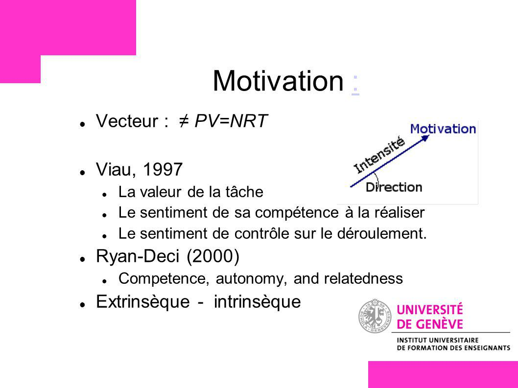 Motivation : Vecteur : ≠ PV=NRT Viau, 1997 Ryan-Deci (2000)