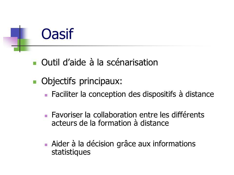 Oasif Outil d'aide à la scénarisation Objectifs principaux: