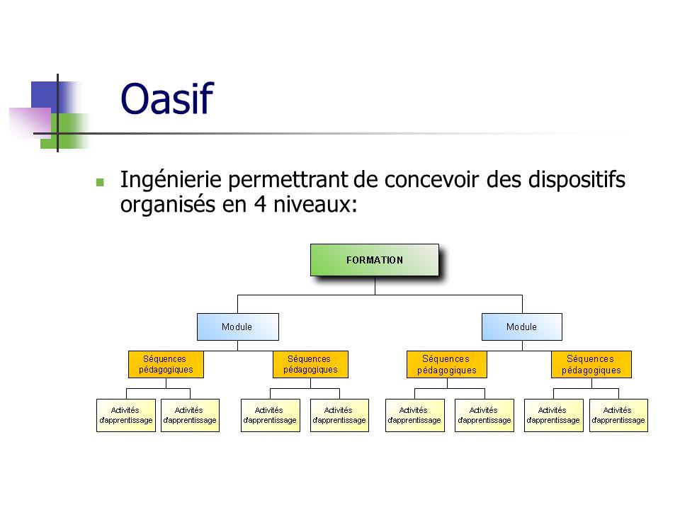 Oasif Ingénierie permettrant de concevoir des dispositifs organisés en 4 niveaux: