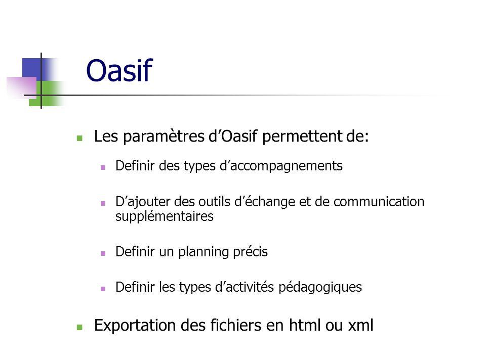 Oasif Les paramètres d'Oasif permettent de: