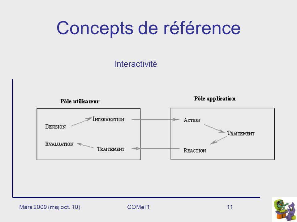 Concepts de référence Interactivité Mars 2009 (maj oct. 10) COMel 1