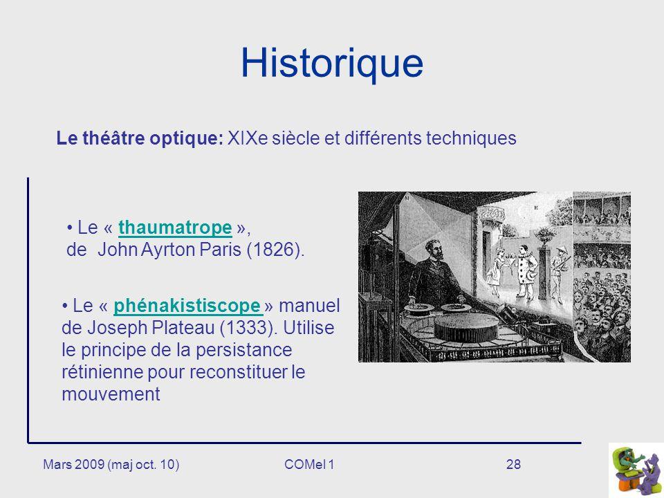 Historique Le théâtre optique: XIXe siècle et différents techniques