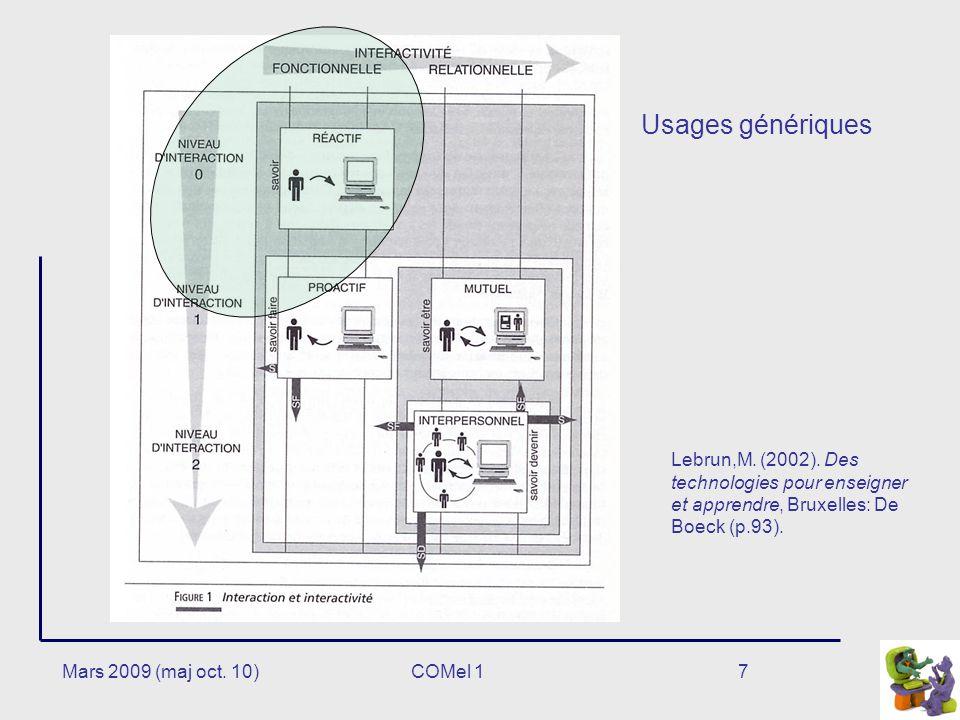 Usages génériques Lebrun,M. (2002). Des technologies pour enseigner et apprendre, Bruxelles: De Boeck (p.93).