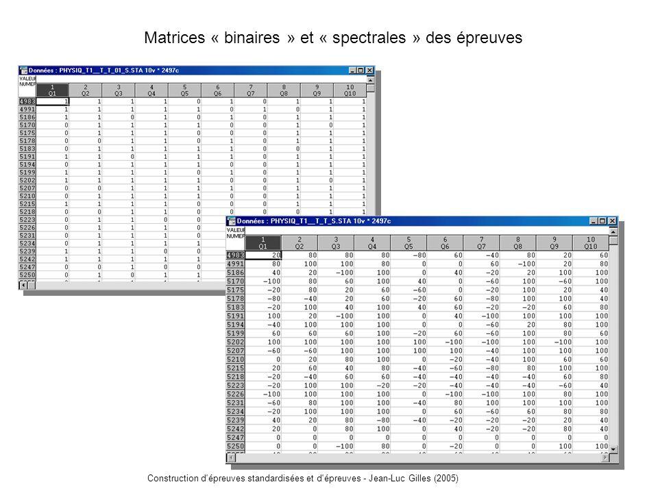 Matrices « binaires » et « spectrales » des épreuves