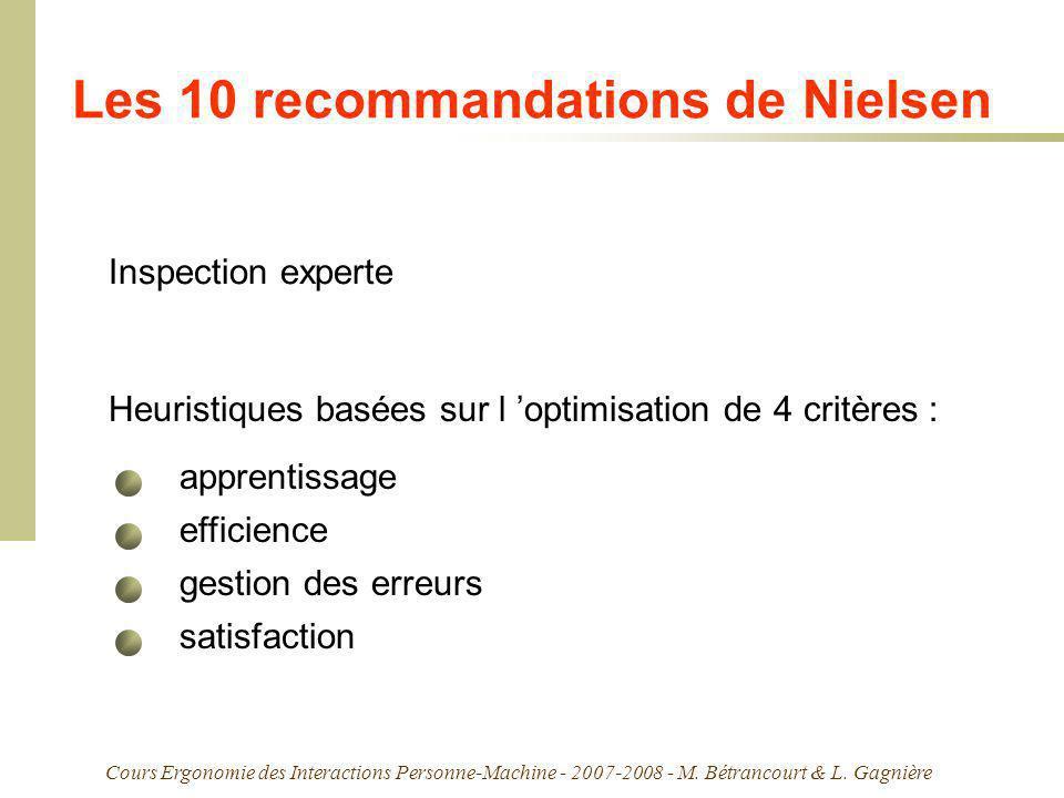 Les 10 recommandations de Nielsen