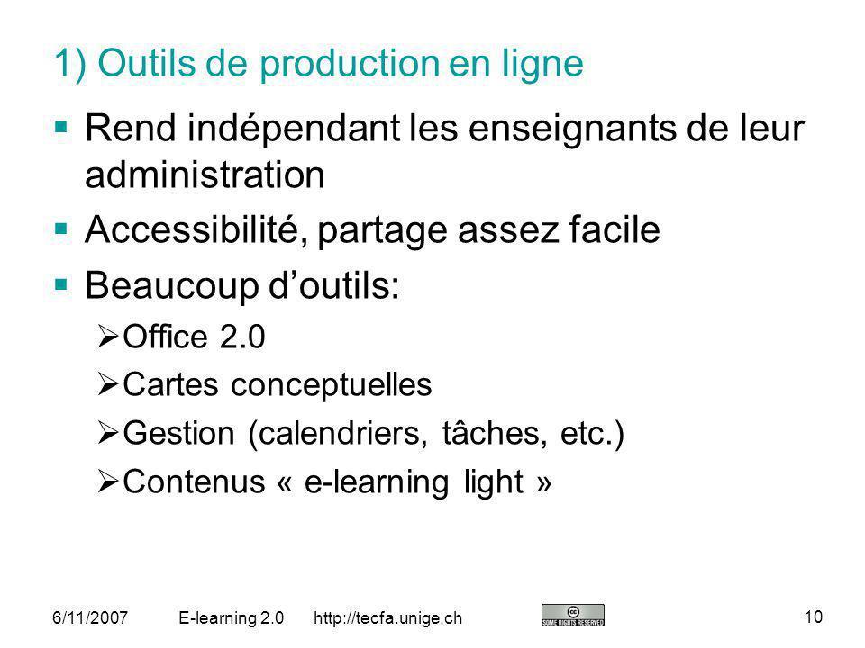 1) Outils de production en ligne