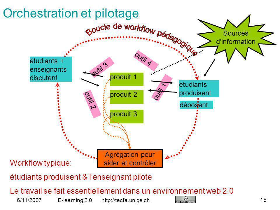 Orchestration et pilotage