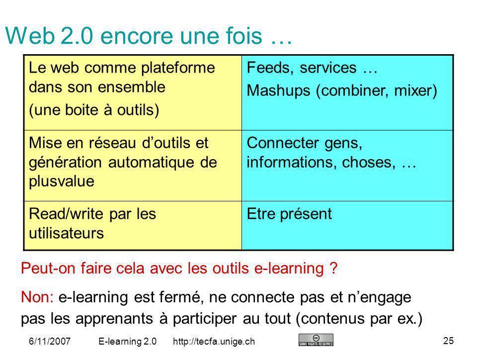 Web 2.0 encore une fois … Le web comme plateforme dans son ensemble