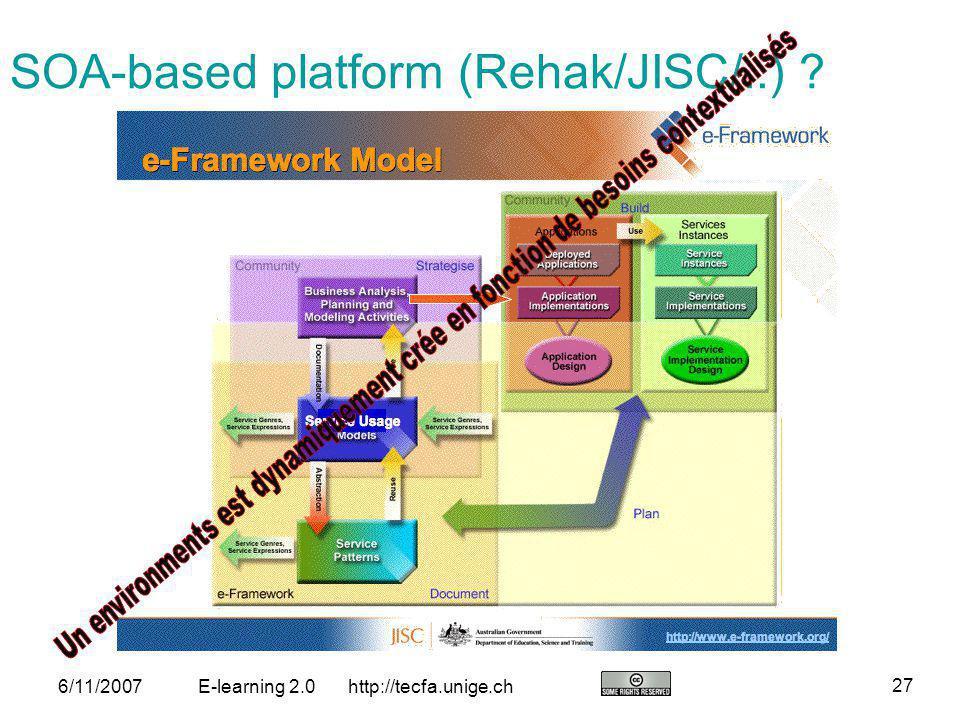 SOA-based platform (Rehak/JISC/..)