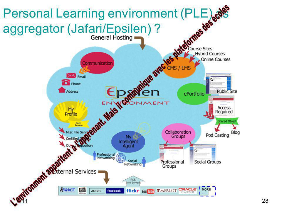 Personal Learning environment (PLE) as aggregator (Jafari/Epsilen)