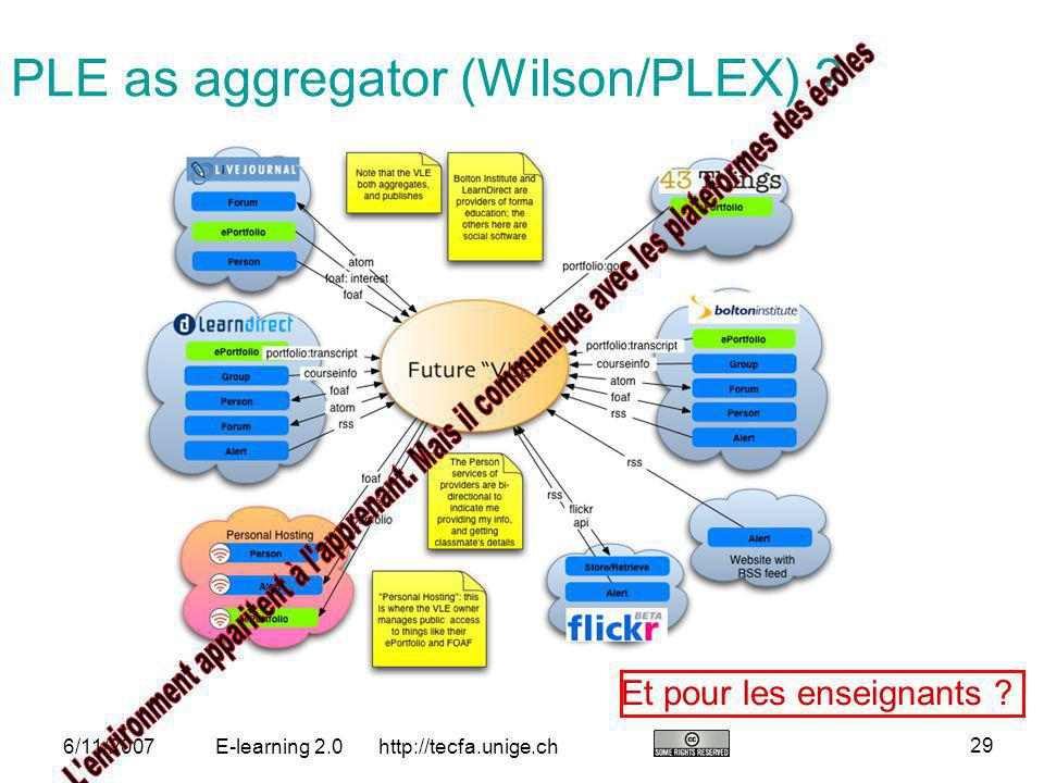 PLE as aggregator (Wilson/PLEX)