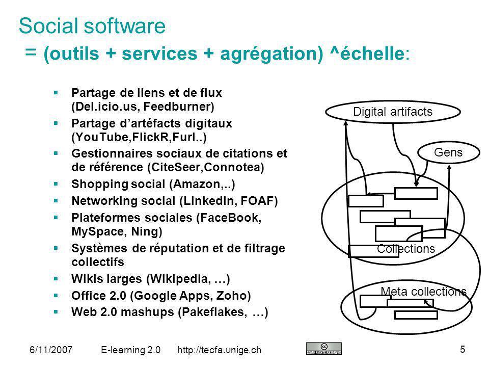 Social software = (outils + services + agrégation) ^échelle: