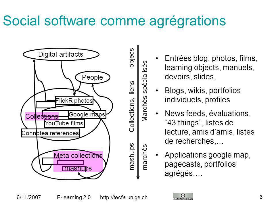 Social software comme agrégrations