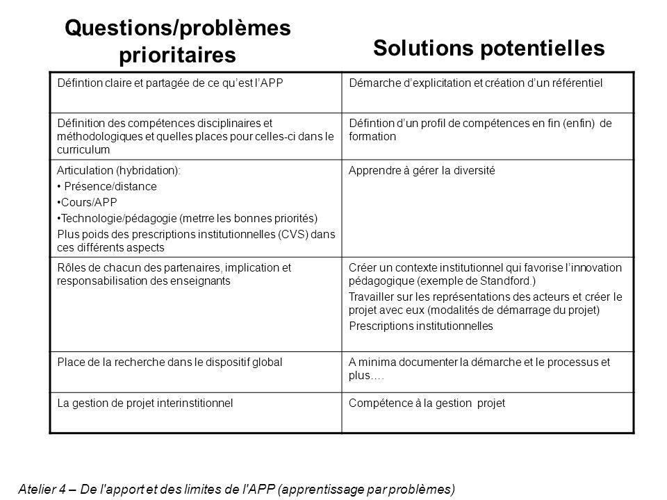 Questions/problèmes prioritaires