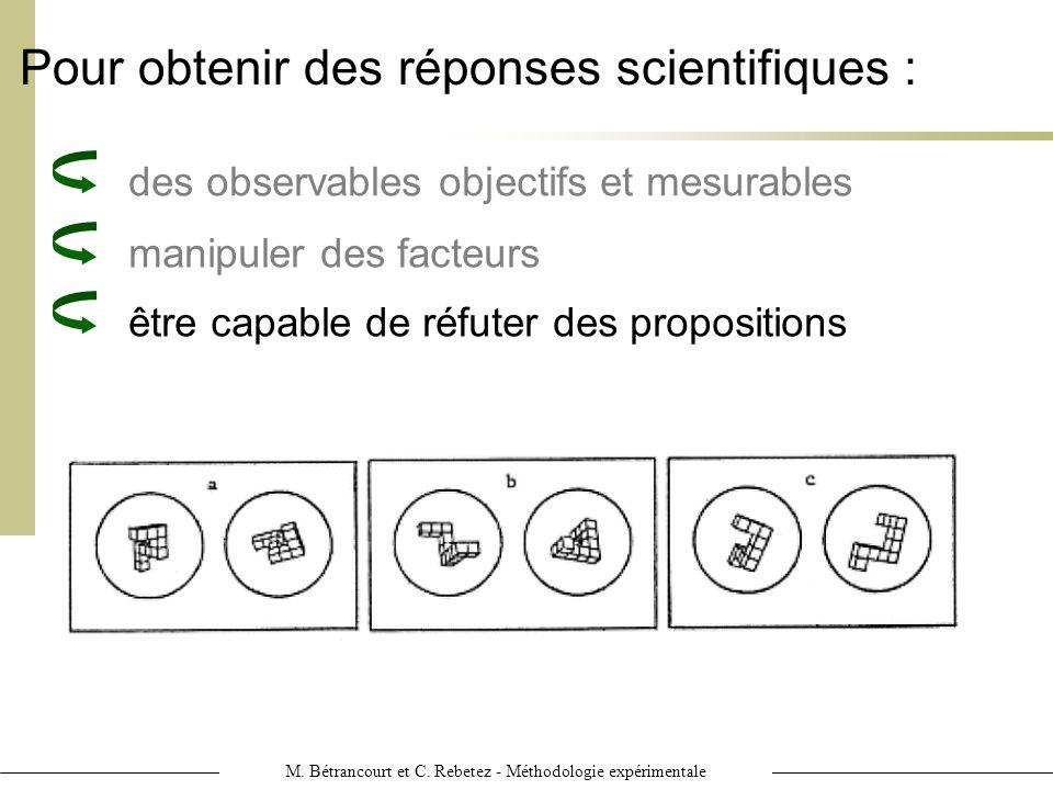 M. Bétrancourt et C. Rebetez - Méthodologie expérimentale