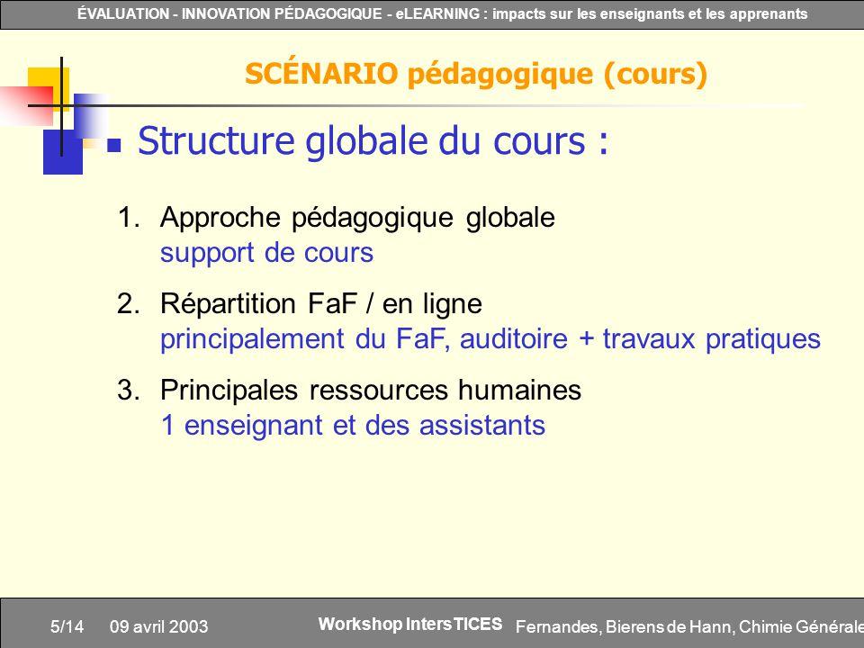 SCÉNARIO pédagogique (cours)