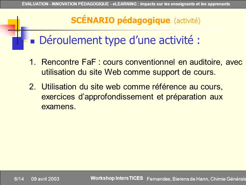 SCÉNARIO pédagogique (activité)